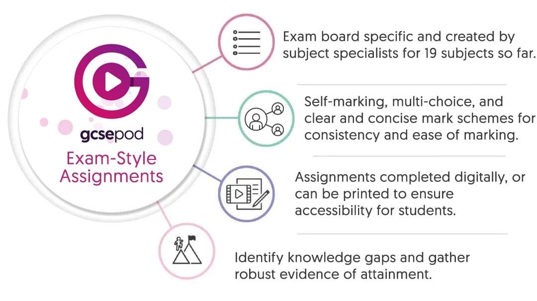 GCSEPod Exam-Style Assessment