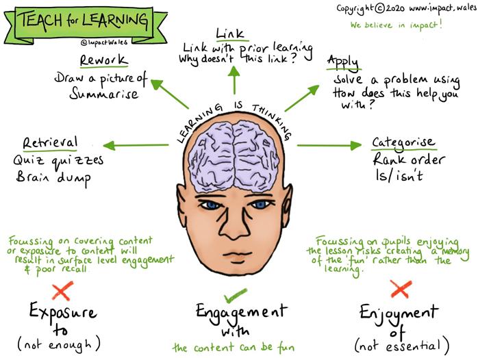 Teach for Learning